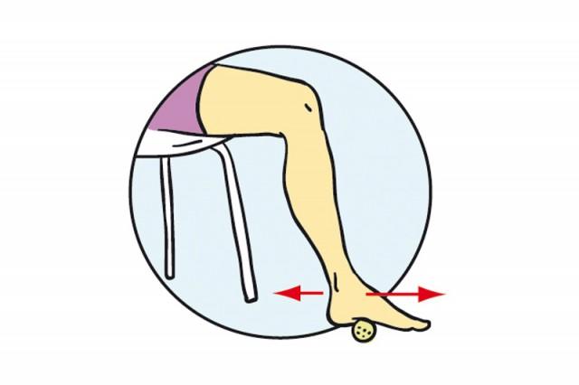 Aliviar dolor pies