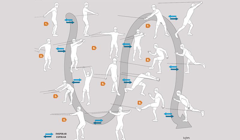 Circuitos para ciclistas: Fortalecimiento de la columna vertebral y abdominal