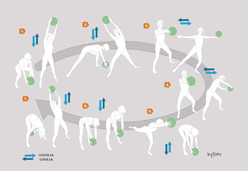 Circuitos para entrenar el abdomen y la respiración del ciclista