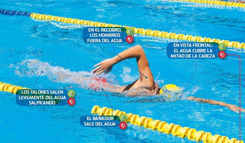 Examina tu técnica de natación