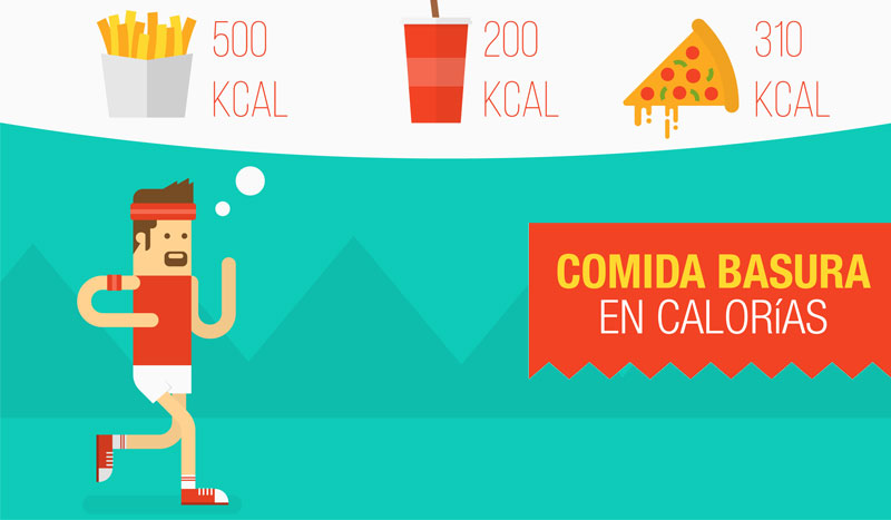 Como quemar calorias para adelgazar