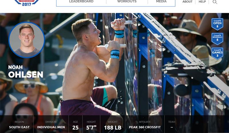 Noah Ohlsen, segundo en los Open 2017: ponle cara a los número uno del CrossFit mundial