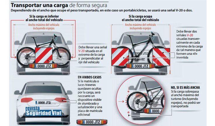 Cómo evitar las multas por llevar la bici en el coche