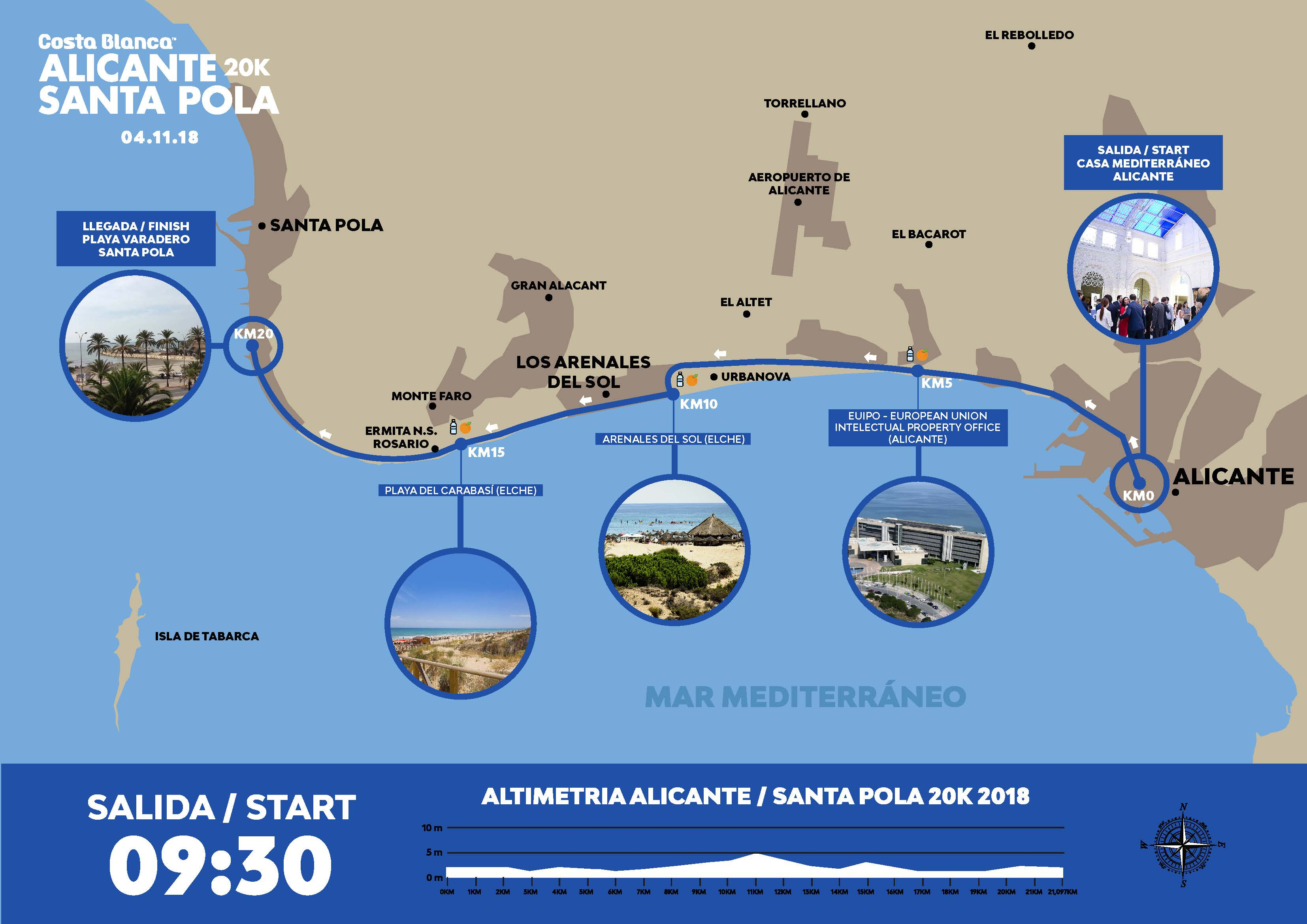 La gran carrera del Mediterráneo