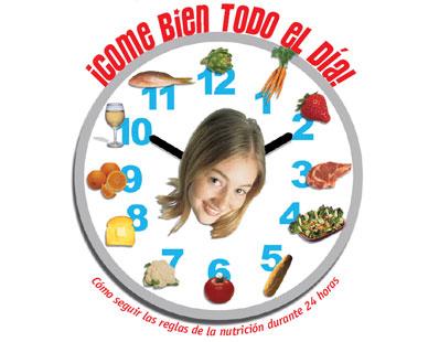 Reglas de nutrición en 24 horas
