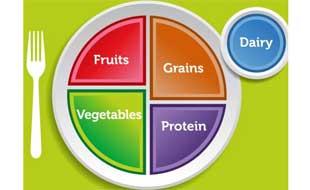 La pirámide nutricional se sustituirá por un plato como símbolo de la dieta saludable
