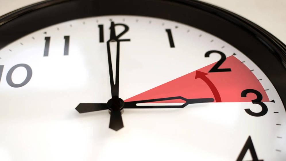 ¿Tanto nos afecta el cambio horario?