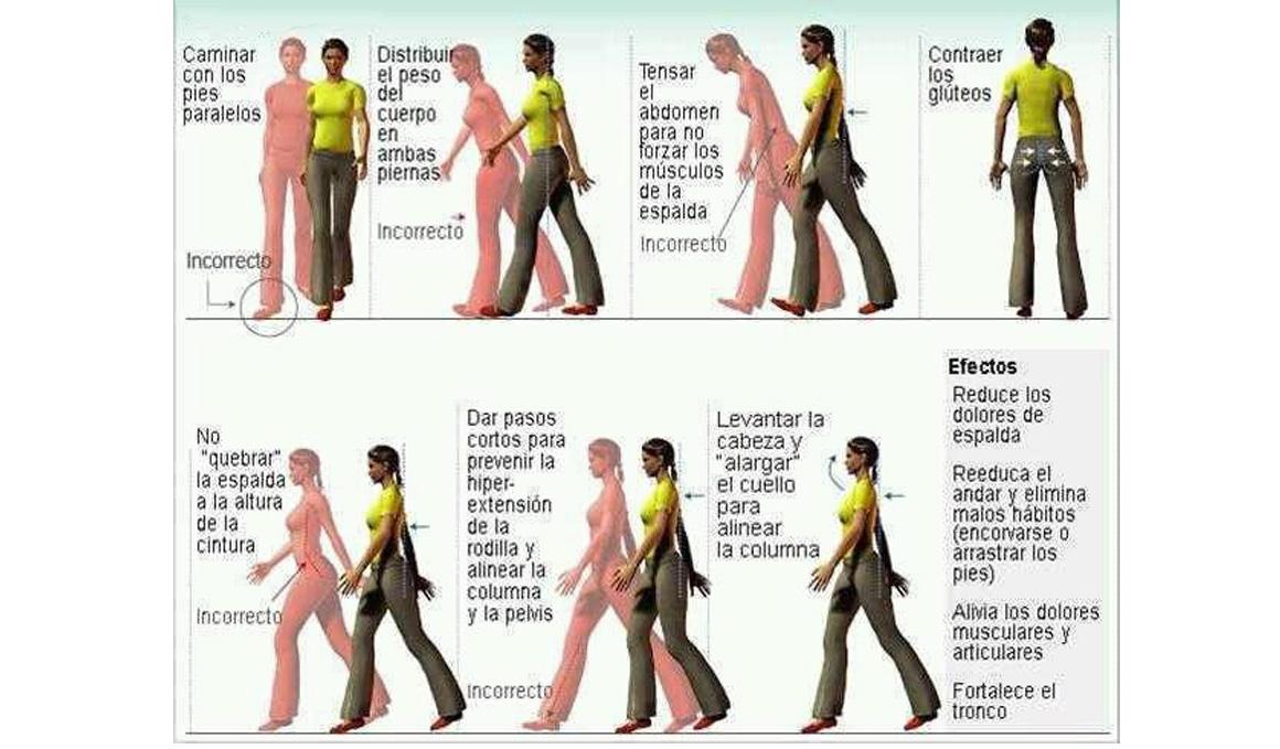 100 pasos por minuto: el mínimo para lograr adelgazar caminando