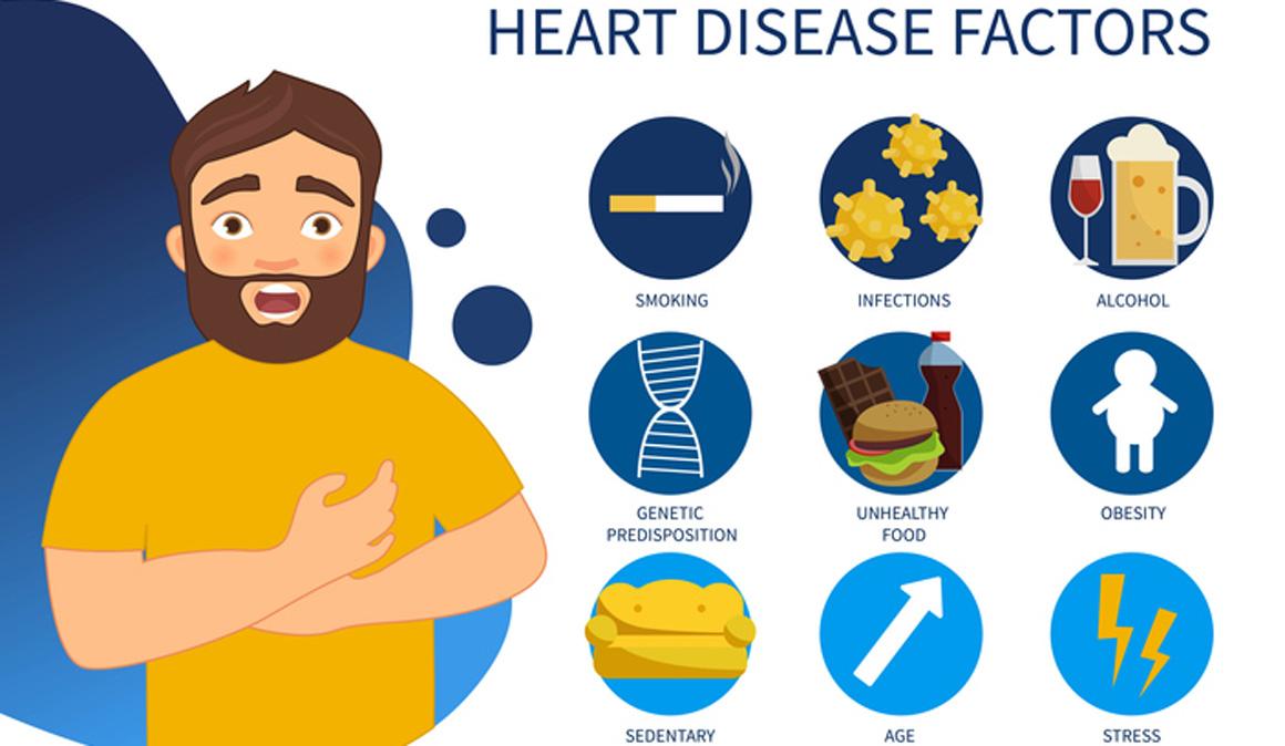 Cuidado con saltarse el desayuno y cenar tarde si tienes problemas de corazón
