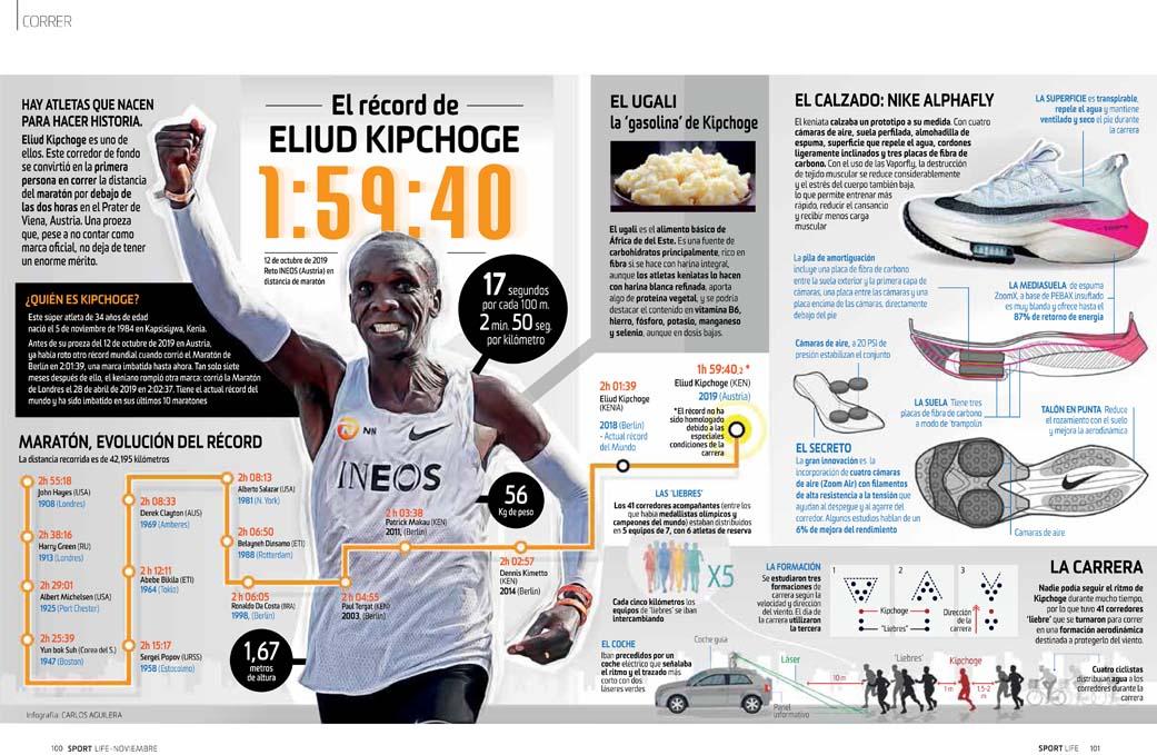 El hito histórico de Eliud Kipchoge en infografía
