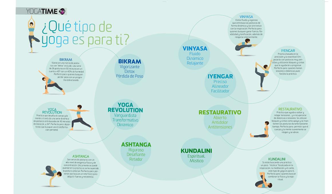 Hay un tipo de yoga para cada persona y momento de la vida