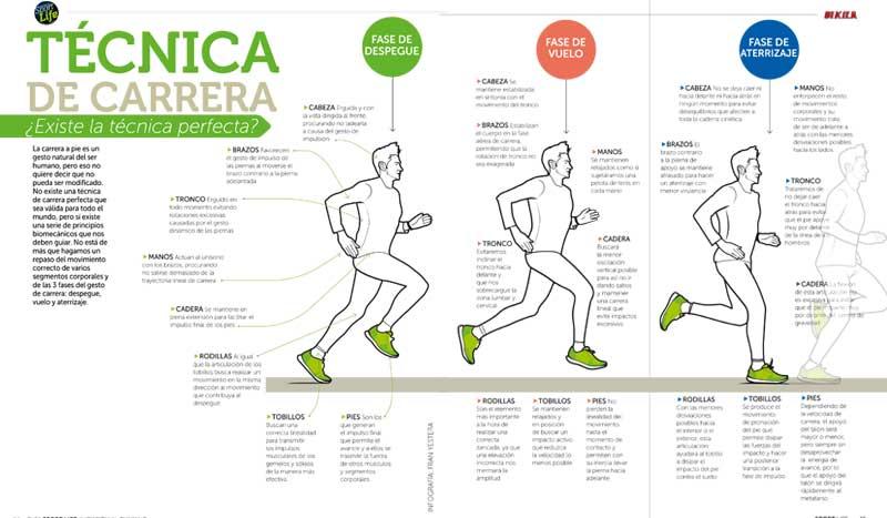 """PREMIUM. Descarga gratis """"Ponte a correr"""", el libro que te ayudará a iniciarte en el running"""