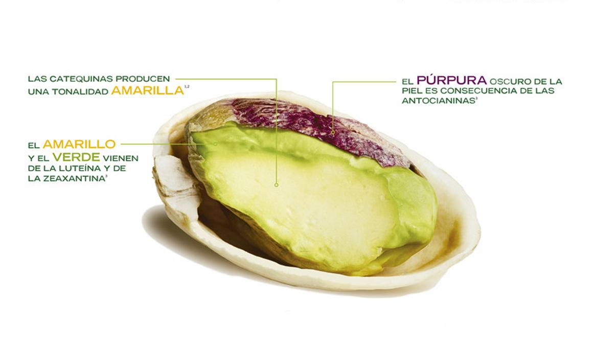 Los colores del pistacho y sus beneficios