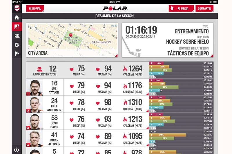 Entrena en equipo con la nueva app Polar Team