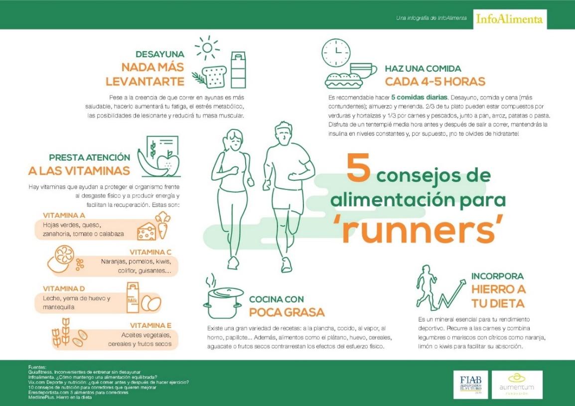 Cinco consejos de alimentación para corredores