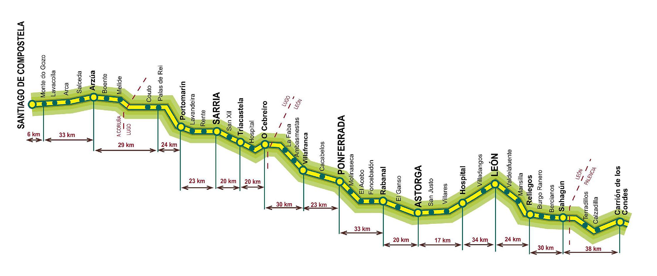 Ruta en mountain bike para hacer el Camino de Santiago en 11 etapas