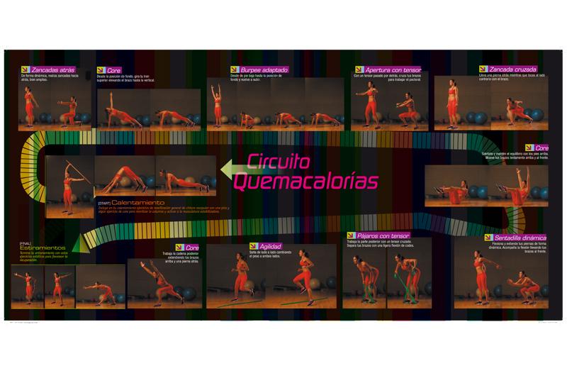 Circuito Quema Grasa : Consigue el póster quema grasas con sport life mujer